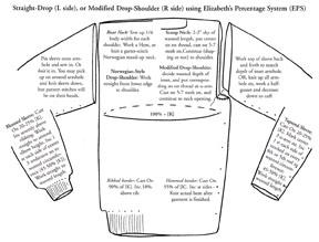 Eps_dropshoulder_web